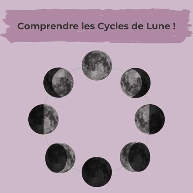 comprendre les cycles de lune